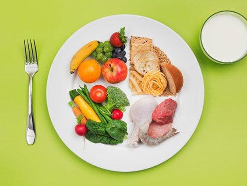 Dieta Antinfiammatoria e Cibi Antinfiammatori